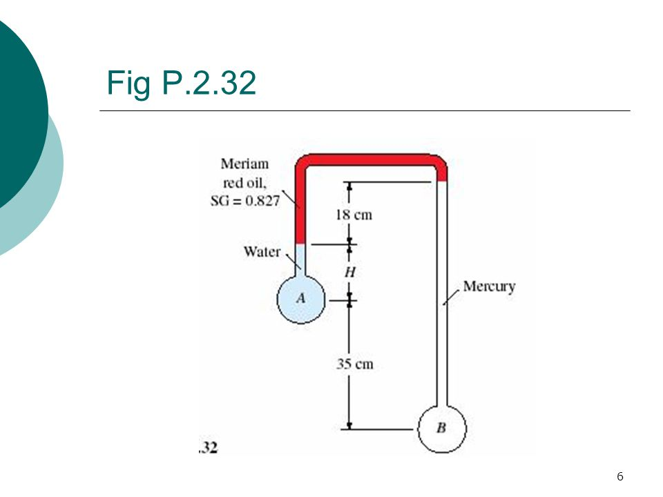 6 Fig P.2.32