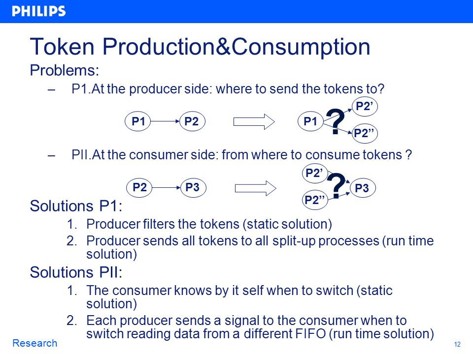 12 Research Problems: –P1.At the producer side: where to send the tokens to.