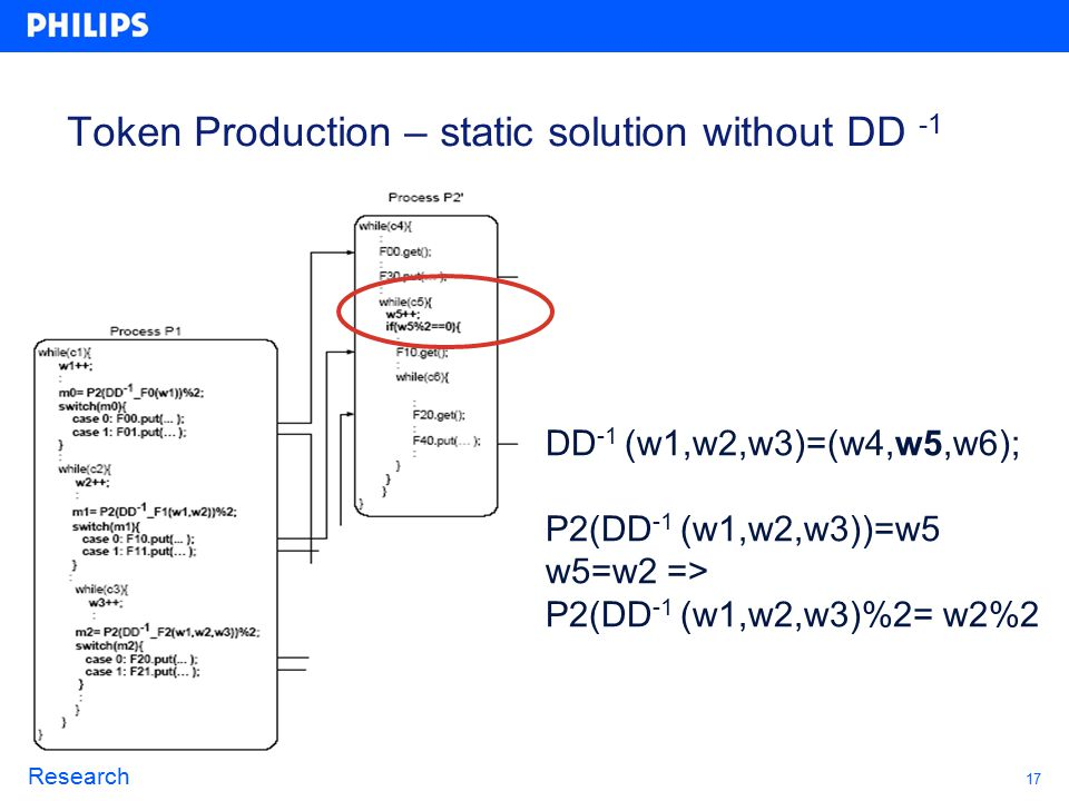 17 Research Token Production – static solution without DD -1 DD -1 (w1,w2,w3)=(w4,w5,w6); P2(DD -1 (w1,w2,w3))=w5 w5=w2 => P2(DD -1 (w1,w2,w3)%2= w2%2
