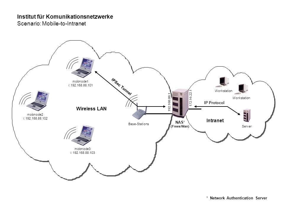 192.168.88.1 172.16.22.1 NAS¹ (Frees/Wan) Institut für Komunikationsnetzwerke Scenario: Mobile-to-Intranet Intranet mobnode1 i: 192.168.88.101 mobnode2 i: 192.168.88.102 mobnode3 i: 192.168.88.103 IPSec Tunnel Wireless LAN Base-Stations IP Protocol ¹ Network Authentication Server Server Workstation