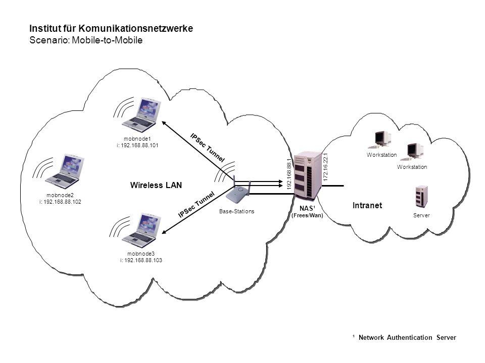 192.168.88.1 172.16.22.1 Institut für Komunikationsnetzwerke Scenario: Mobile-to-Mobile Intranet mobnode1 i: 192.168.88.101 mobnode2 i: 192.168.88.102 mobnode3 i: 192.168.88.103 IPSec Tunnel Wireless LAN Base-Stations IPSec Tunnel NAS¹ (Frees/Wan) ¹ Network Authentication Server Server Workstation