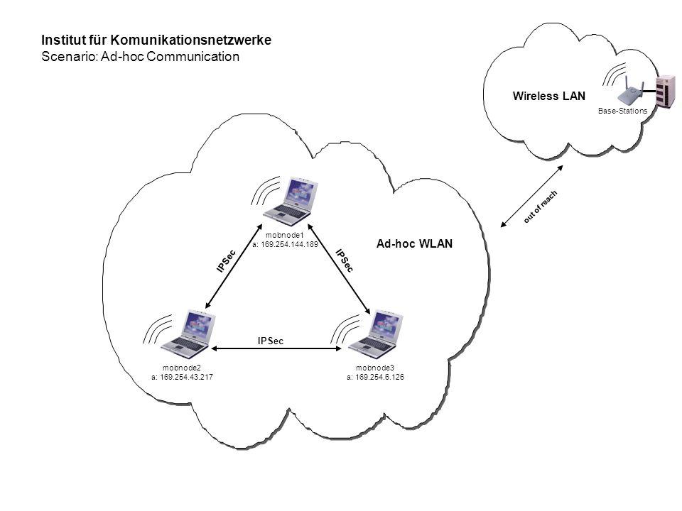 Institut für Komunikationsnetzwerke Scenario: Ad-hoc Communication mobnode1 a: 169.254.144.189 mobnode2 a: 169.254.43.217 mobnode3 a: 169.254.6.126 IPSec Ad-hoc WLAN IPSec Base-Stations Wireless LAN out of reach