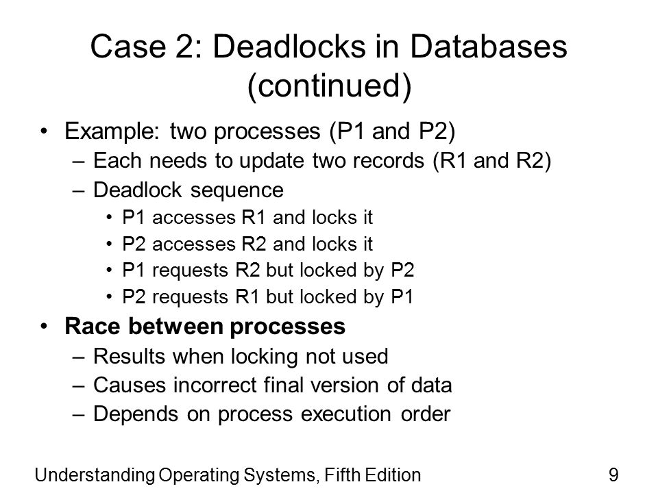 Understanding Operating Systems, Fifth Edition20 Conditions for Deadlock Four conditions simultaneously occurring prior to deadlock or livelock –Mutual exclusion –Resource holding –No preemption –Circular wait All needed by operating system –Must recognize simultaneous occurrence of four conditions Resolving deadlock –Removal of one condition resolves the deadlock.