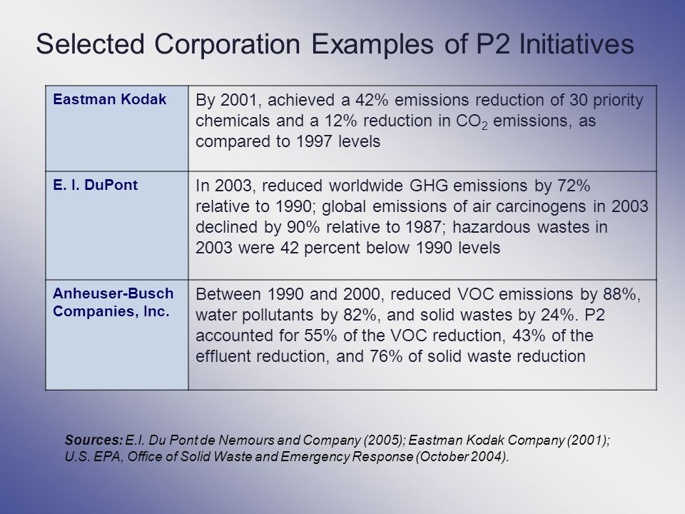 Selected Corporation Examples of P2 Initiatives Eastman Kodak By 2001, achieved a 42% emissions reduction of 30 priority chemicals and a 12% reduction