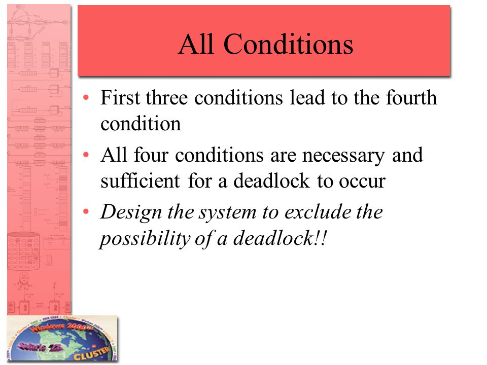 All Conditions First three conditions lead to the fourth condition All four conditions are necessary and sufficient for a deadlock to occur Design the system to exclude the possibility of a deadlock!!