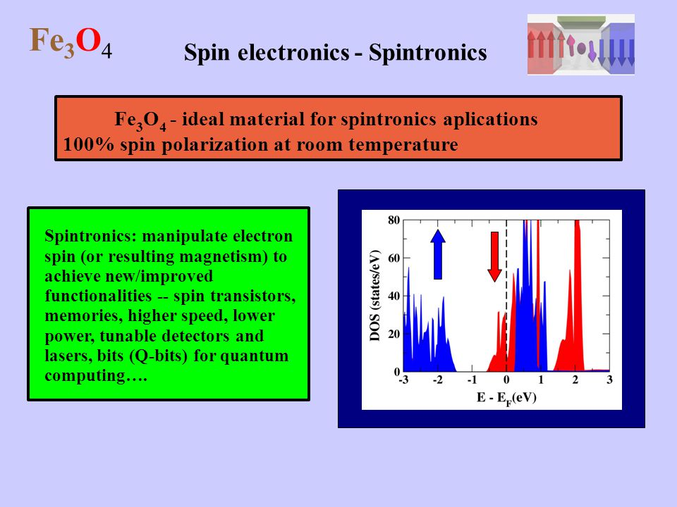 Fe 3 O 4 - ideal material for spintronics aplications 100% spin polarization at room temperature Spin electronics - Spintronics Spintronics: manipulat