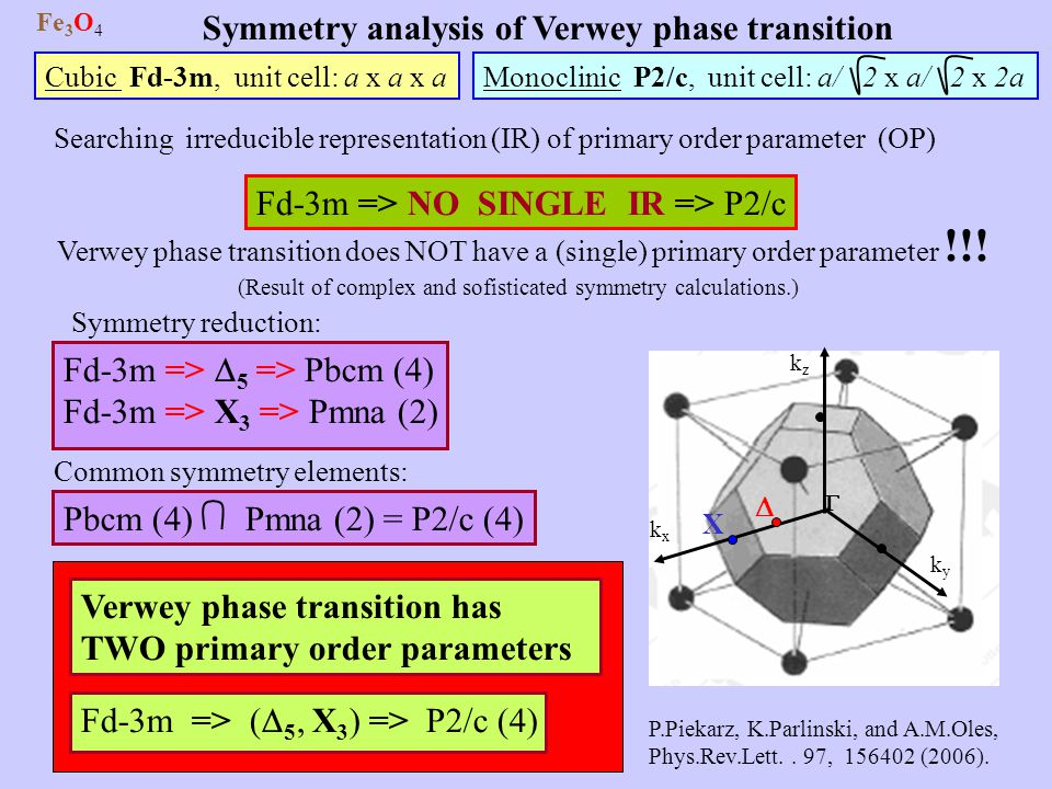 Symmetry analysis of Verwey phase transition Cubic Fd-3m, unit cell: a x a x a Monoclinic P2/c, unit cell: a/ 2 x a/ 2 x 2a Searching irreducible repr