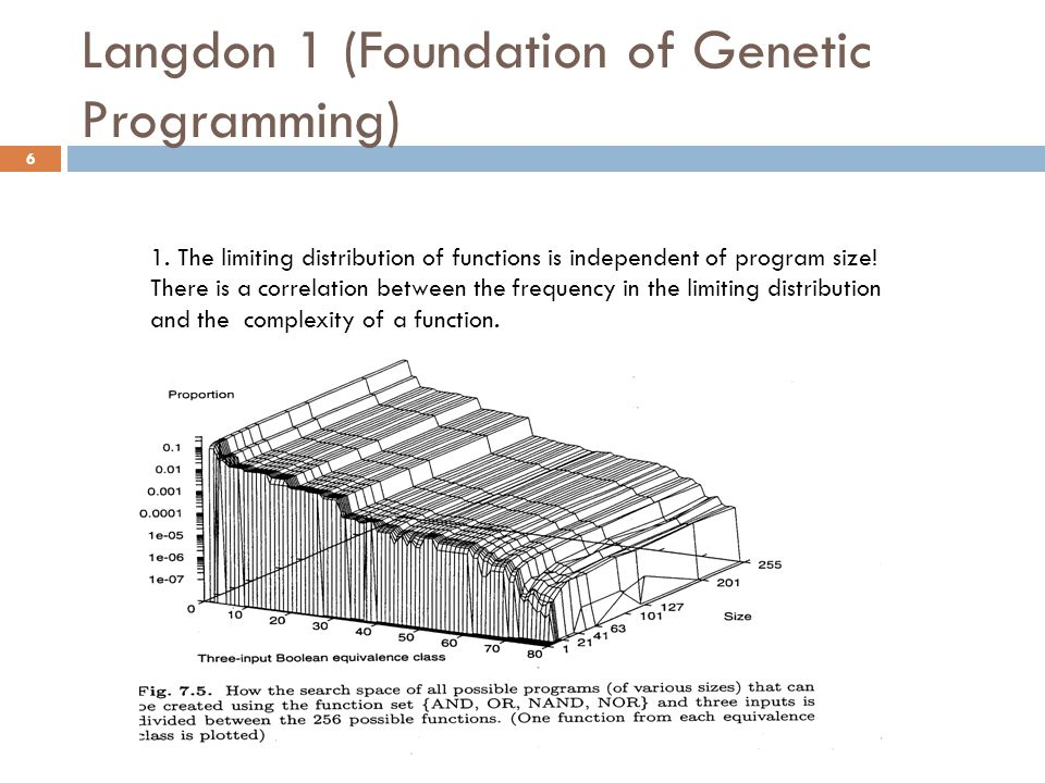 Langdon 1 (Foundation of Genetic Programming) 1. The limiting distribution of functions is independent of program size! There is a correlation between