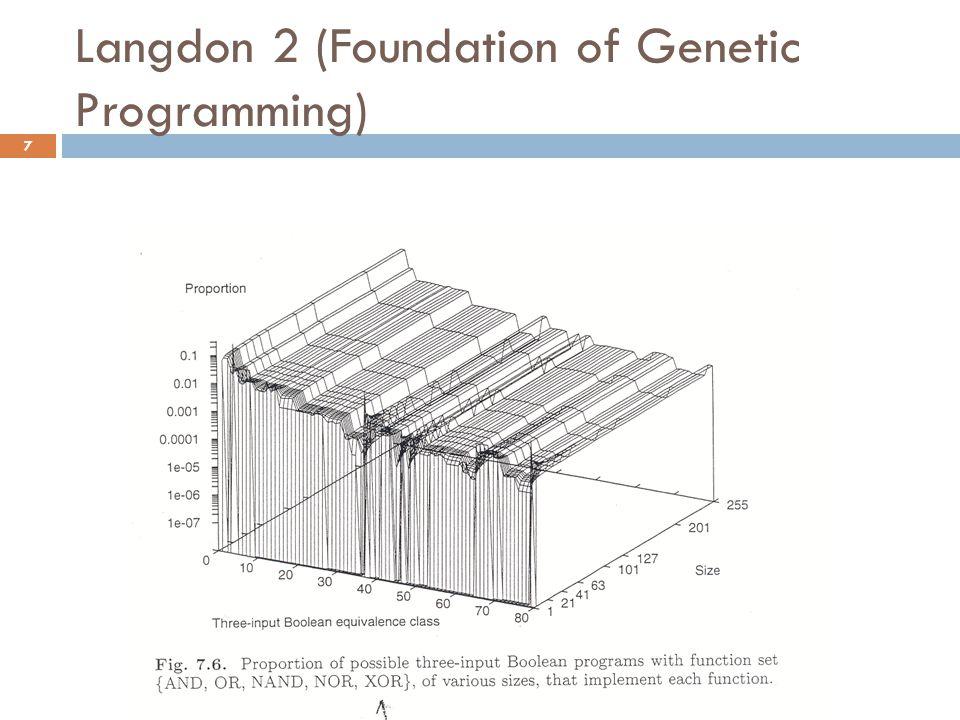 Langdon 2 (Foundation of Genetic Programming) 7