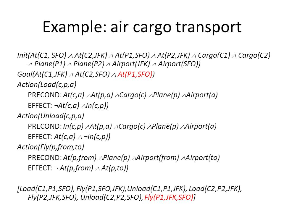 Example: air cargo transport Init(At(C1, SFO)  At(C2,JFK)  At(P1,SFO)  At(P2,JFK)  Cargo(C1)  Cargo(C2)  Plane(P1)  Plane(P2)  Airport(JFK)  Airport(SFO)) Goal(At(C1,JFK)  At(C2,SFO)  At(P1,SFO)) Action(Load(c,p,a) PRECOND: At(c,a)  At(p,a)  Cargo(c)  Plane(p)  Airport(a) EFFECT: ¬At(c,a)  In(c,p)) Action(Unload(c,p,a) PRECOND: In(c,p)  At(p,a)  Cargo(c)  Plane(p)  Airport(a) EFFECT: At(c,a)  ¬In(c,p)) Action(Fly(p,from,to) PRECOND: At(p,from)  Plane(p)  Airport(from)  Airport(to) EFFECT: ¬ At(p,from)  At(p,to)) [Load(C1,P1,SFO), Fly(P1,SFO,JFK),Unload(C1,P1,JFK), Load(C2,P2,JFK), Fly(P2,JFK,SFO), Unload(C2,P2,SFO), Fly(P1,JFK,SFO)]