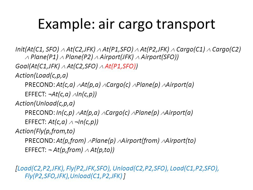 Example: air cargo transport Init(At(C1, SFO)  At(C2,JFK)  At(P1,SFO)  At(P2,JFK)  Cargo(C1)  Cargo(C2)  Plane(P1)  Plane(P2)  Airport(JFK)  Airport(SFO)) Goal(At(C1,JFK)  At(C2,SFO)  At(P1,SFO)) Action(Load(c,p,a) PRECOND: At(c,a)  At(p,a)  Cargo(c)  Plane(p)  Airport(a) EFFECT: ¬At(c,a)  In(c,p)) Action(Unload(c,p,a) PRECOND: In(c,p)  At(p,a)  Cargo(c)  Plane(p)  Airport(a) EFFECT: At(c,a)  ¬In(c,p)) Action(Fly(p,from,to) PRECOND: At(p,from)  Plane(p)  Airport(from)  Airport(to) EFFECT: ¬ At(p,from)  At(p,to)) [Load(C2,P2,JFK), Fly(P2,JFK,SFO), Unload(C2,P2,SFO), Load(C1,P2,SFO), Fly(P2,SFO,JFK),Unload(C1,P2,JFK) ]