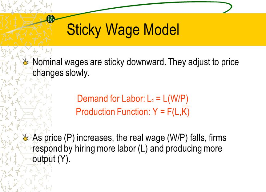 Sticky Wage Model W/P 1 W/P2 Labor Real Wage Ld Output Labor L1L1 L1L1 L2L2 L2 Y1Y1 Y2 Output Price Y1Y1 Y2 P1P1 P2 Short-run AS Y