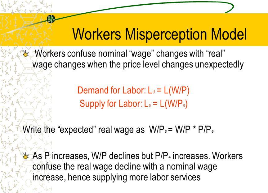Workers Misperception Model Real Wage Labor LdLd W/P1 L1 Ls 1 Ls 2 W/P2 L2 Output Price Short-run AS P1P1 P2P2 Y1Y1 Y2