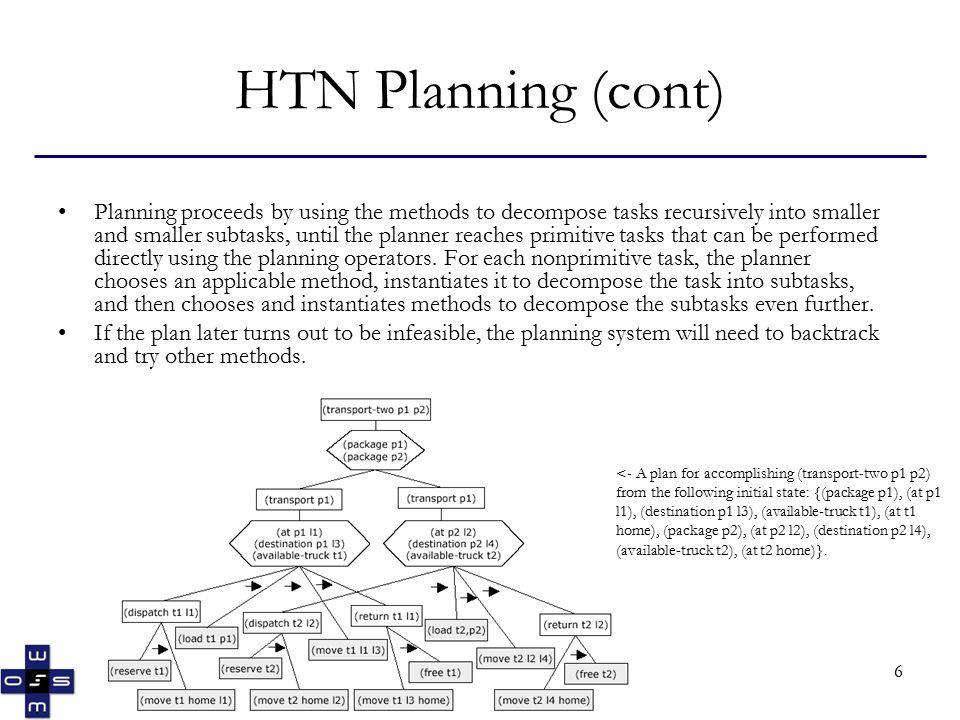 7 Features of SHOP2 A domain description - a description of a planning domain, consisting of a set of methods, operators, and axioms.