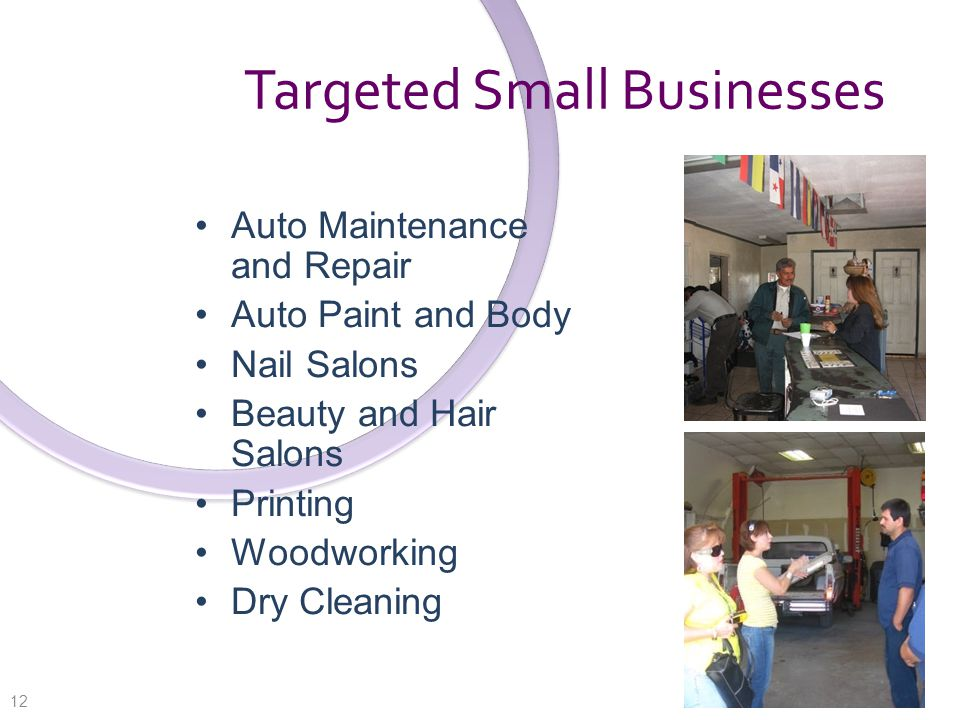 Targeted Small Businesses Auto Maintenance and Repair Auto Paint and Body Nail Salons Beauty and Hair Salons Printing Woodworking Dry Cleaning 12
