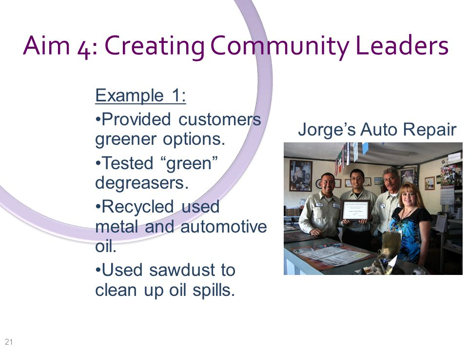 Aim 4: Creating Community Leaders Example 1: Provided customers greener options.
