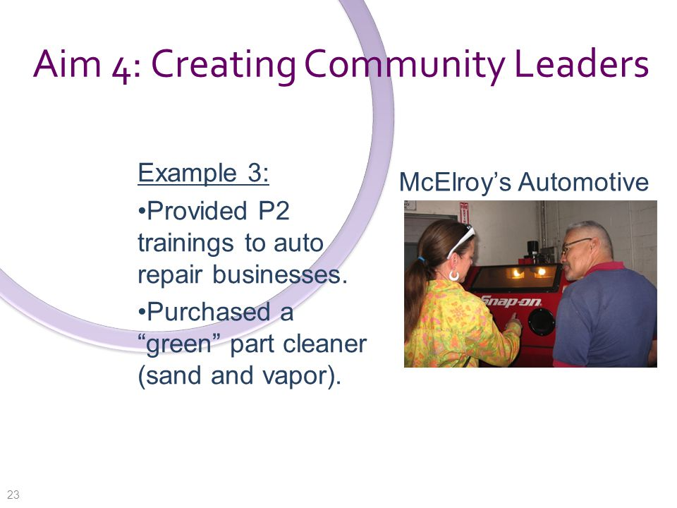 Aim 4: Creating Community Leaders Example 3: Provided P2 trainings to auto repair businesses.