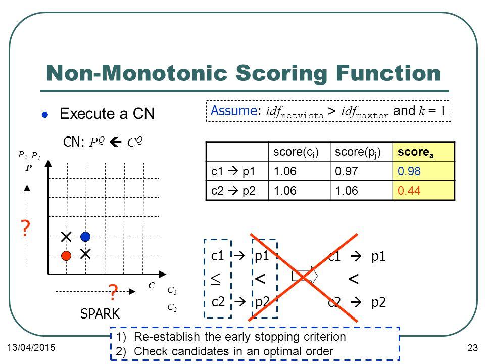 13/04/2015 23 Non-Monotonic Scoring Function Execute a CN CN: P Q  C Q C P C2C2 C1C1 P2P2 P1P1 SPARK Assume: idf netvista > idf maxtor and k = 1 score(c i )score(p j )score a c1  p11.060.970.98 c2  p21.06 0.44 c1  p1 c2  p2  < c1  p1 c2  p2 < .