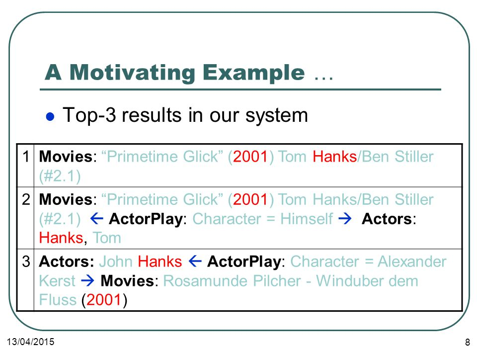 13/04/ A Motivating Example … Top-3 results in our system 1Movies: Primetime Glick (2001) Tom Hanks/Ben Stiller (#2.1) 2Movies: Primetime Glick (2001) Tom Hanks/Ben Stiller (#2.1)  ActorPlay: Character = Himself  Actors: Hanks, Tom 3Actors: John Hanks  ActorPlay: Character = Alexander Kerst  Movies: Rosamunde Pilcher - Winduber dem Fluss (2001)