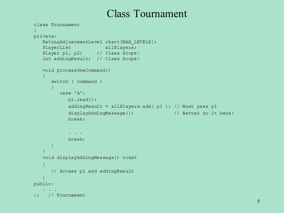Class Tournament class Tournament { private: RatingAdjustmentLevel chart[MAX_LEVELS]; PlayerList allPlayers; Player p1, p2; // Class Scope! int adding