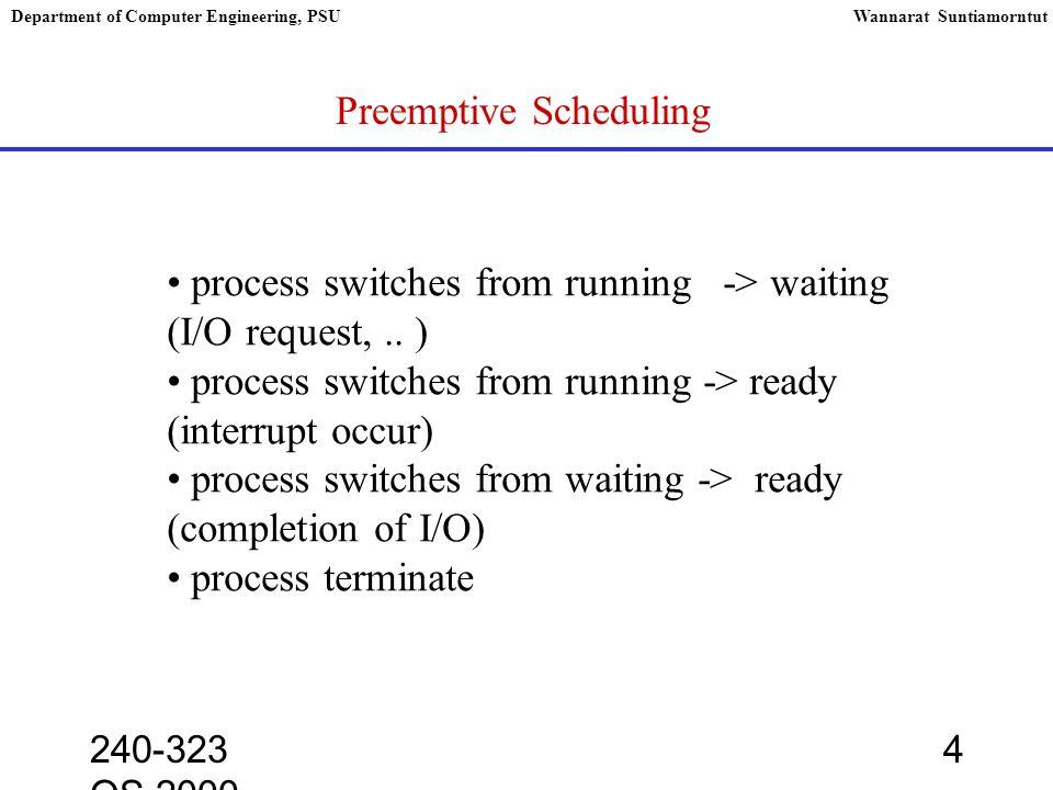 240-323 OS,2000 15 Department of Computer Engineering, PSUWannarat Suntiamorntut Scheduling Algorithm ProcessBurst TimePriorityArrival time P11030 P2512 P3433 P4145 P5327 Do the example