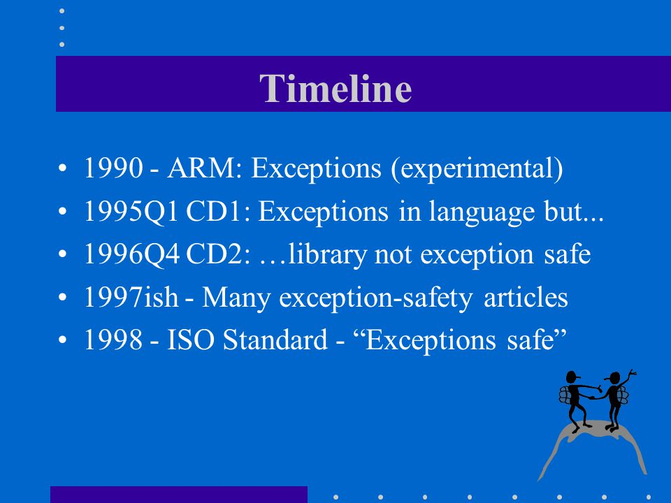 Timeline 1990 - ARM: Exceptions (experimental) 1995Q1 CD1: Exceptions in language but... 1996Q4 CD2: …library not exception safe 1997ish - Many except