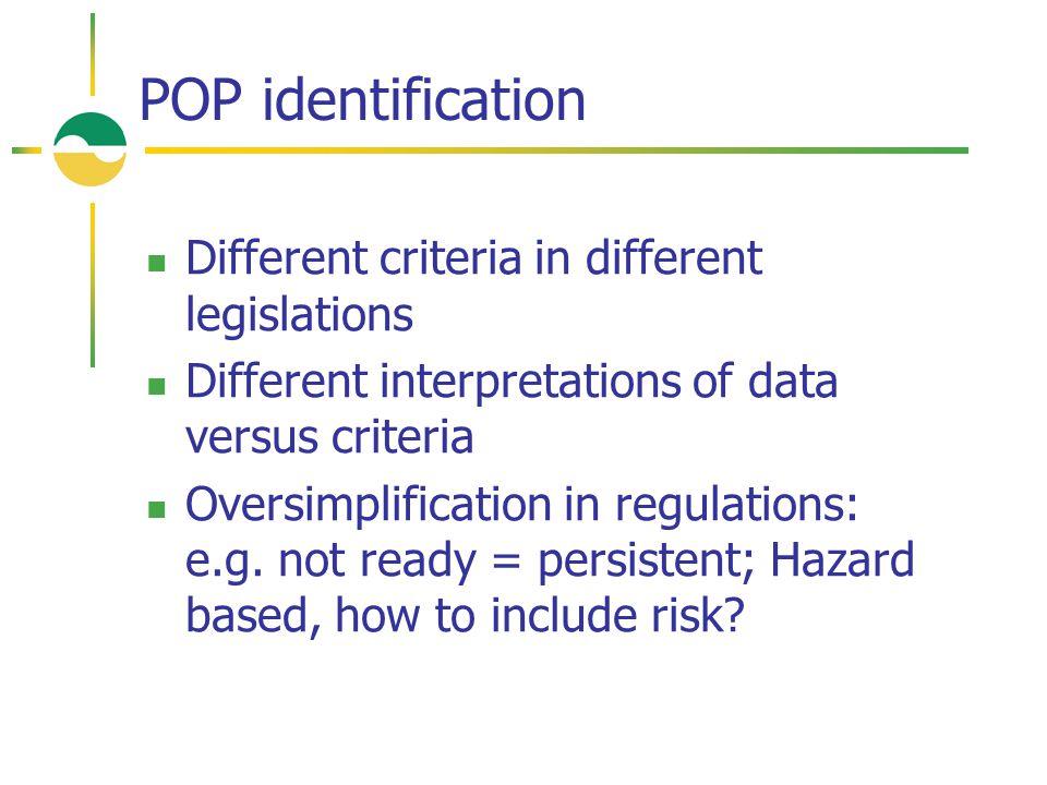 POP identification Different criteria in different legislations Different interpretations of data versus criteria Oversimplification in regulations: e.g.