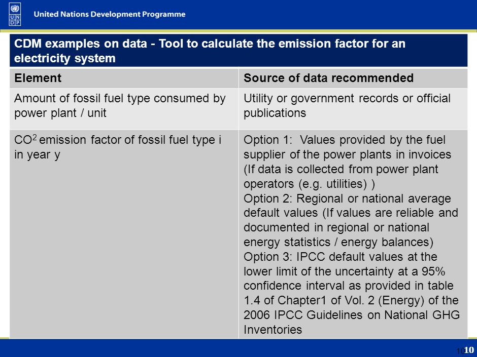 10 CDM examples on data - Tool to calculate the emission factor for an electricity system ElementSource of data recommended Amount of fossil fuel type consumed by power plant / unit Utility or government records or official publications CO 2 emission factor of fossil fuel type i in year y Option 1: Values provided by the fuel supplier of the power plants in invoices (If data is collected from power plant operators (e.g.