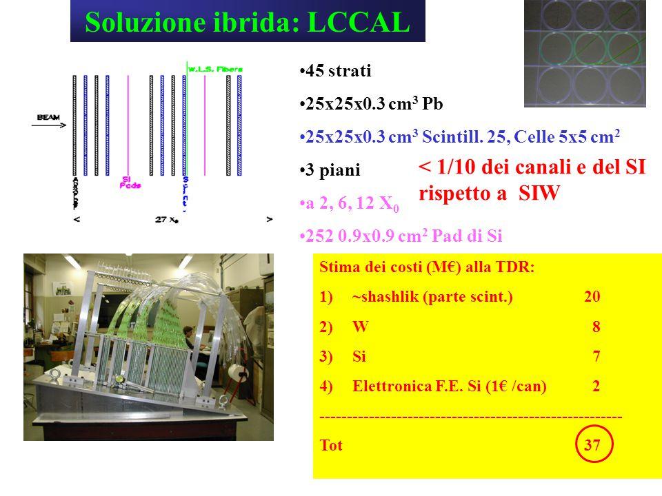 Soluzione ibrida: LCCAL 45 strati 25x25x0.3 cm 3 Pb 25x25x0.3 cm 3 Scintill.