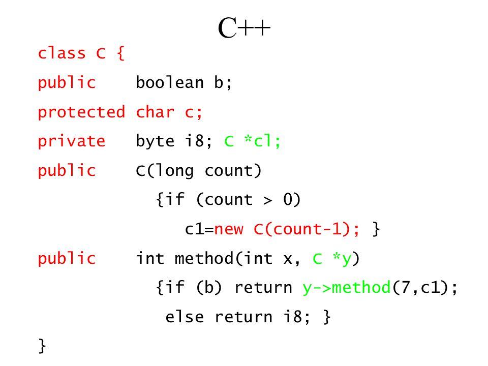 C++ class C { public boolean b; protected char c; private byte i8; C *cl; public C(long count) {if (count > 0) c1=new C(count-1); } public int method(int x, C *y) {if (b) return y->method(7,c1); else return i8; } }