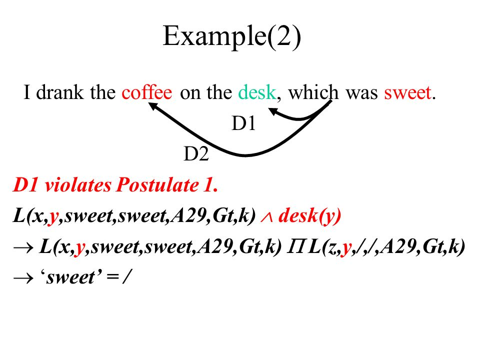 Example(2) I drank the coffee on the desk, which was sweet. D1 D2 D1 violates Postulate 1. L(x,y,sweet,sweet,A29,Gt,k)  desk(y)  L(x,y,sweet,sweet,A