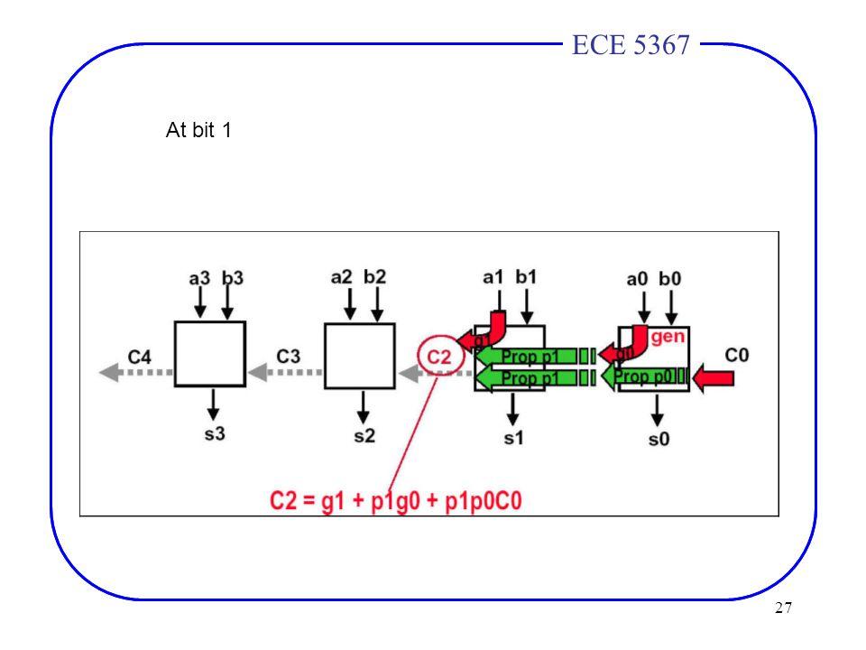 27 ECE 4436ECE 5367 At bit 1