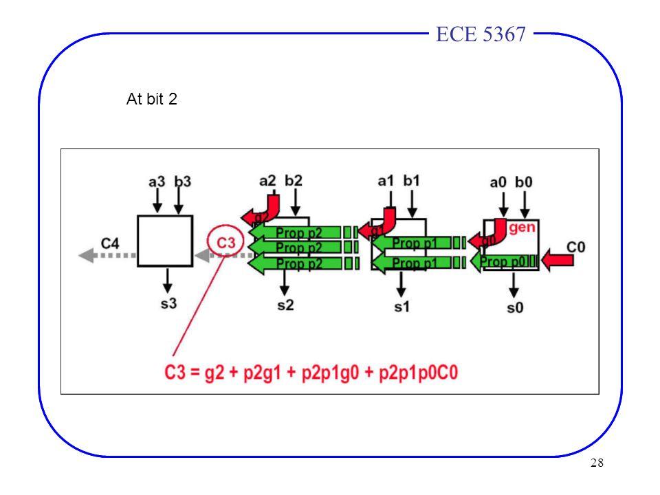 28 ECE 4436ECE 5367 At bit 2