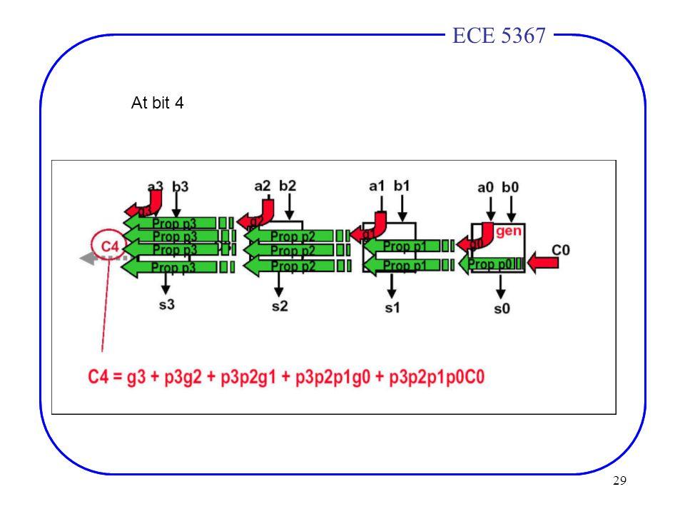 29 ECE 4436ECE 5367 At bit 4