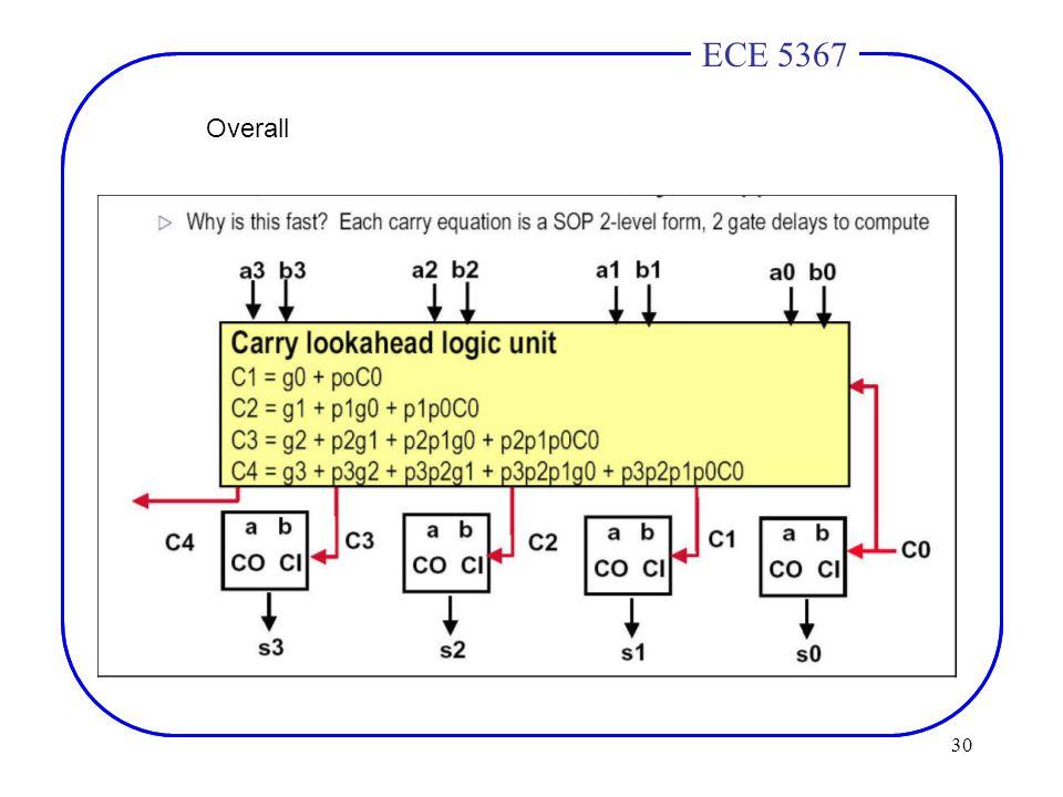 30 ECE 4436ECE 5367 Overall