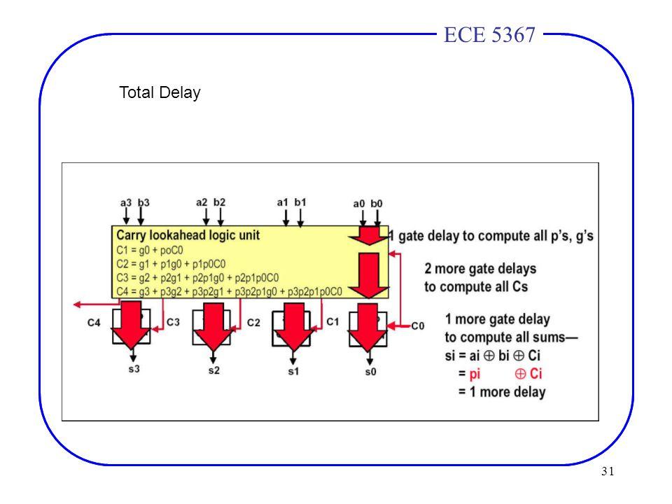 31 ECE 4436ECE 5367 Total Delay