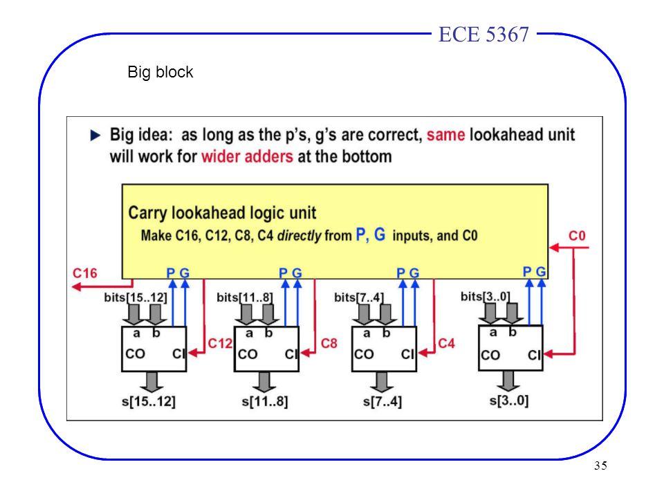 35 ECE 4436ECE 5367 Big block