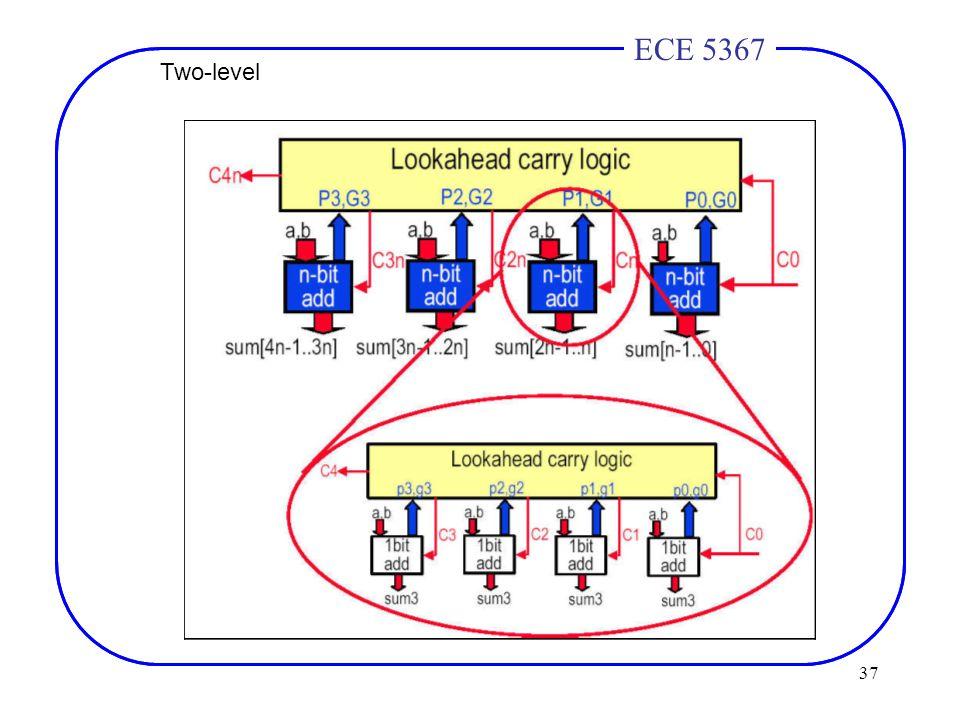 37 ECE 4436ECE 5367 Two-level