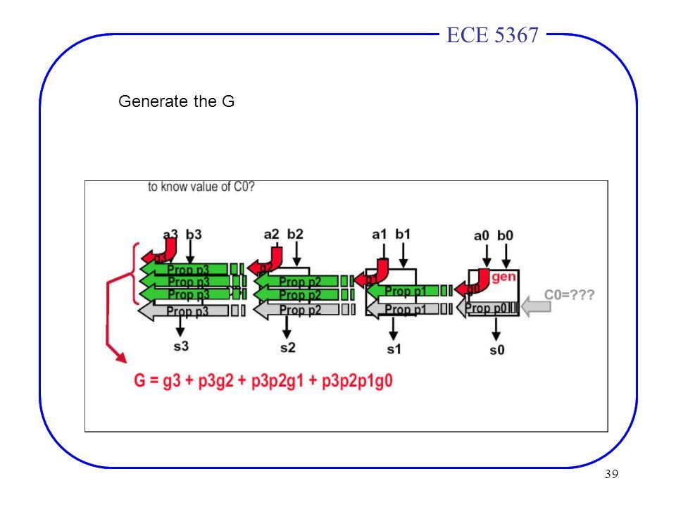 39 ECE 4436ECE 5367 Generate the G