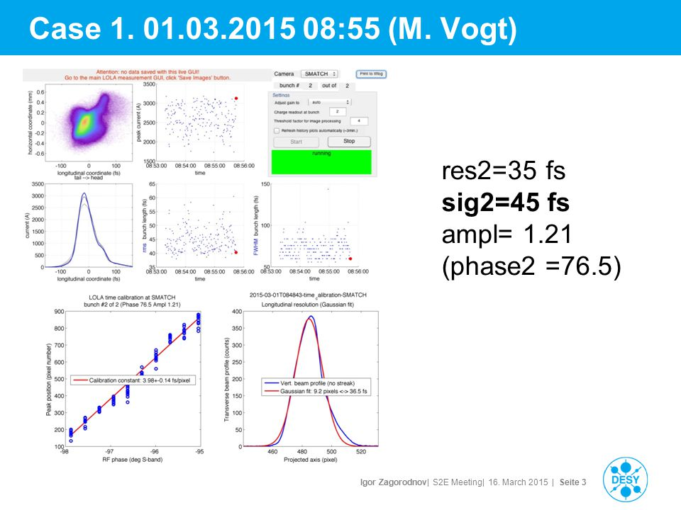 Igor Zagorodnov| S2E Meeting| 16. March 2015 | Seite 3 Case 1. 01.03.2015 08:55 (M. Vogt) res2=35 fs sig2=45 fs ampl= 1.21 (phase2 =76.5)