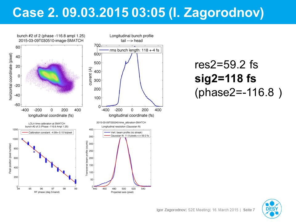 Igor Zagorodnov| S2E Meeting| 16. March 2015 | Seite 7 Case 2. 09.03.2015 03:05 (I. Zagorodnov) res2=59.2 fs sig2=118 fs (phase2=-116.8 )