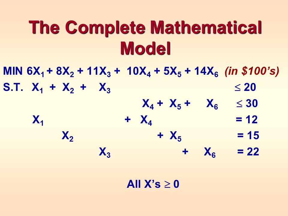 The Complete Mathematical Model MIN 6X 1 + 8X 2 + 11X 3 + 10X 4 + 5X 5 + 14X 6 (in $100's) S.T.X 1 + X 2 + X 3  20 X 4 + X 5 + X 6  30 X 1 + X 4 = 1