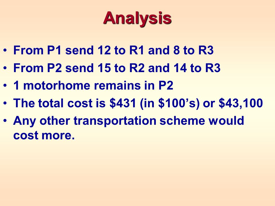 Analysis From P1 send 12 to R1 and 8 to R3 From P2 send 15 to R2 and 14 to R3 1 motorhome remains in P2 The total cost is $431 (in $100's) or $43,100