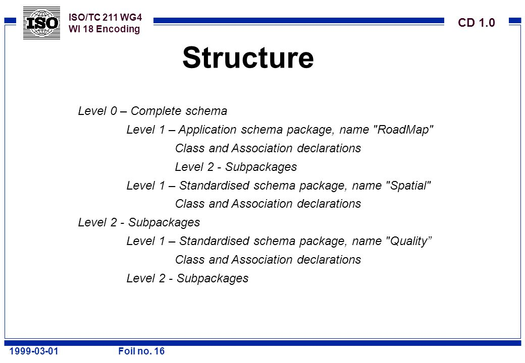 ISO/TC 211 WG4 WI 18 Encoding CD 1.0 1999-03-01Foil no. 16 Structure Level 0 – Complete schema Level 1 – Application schema package, name