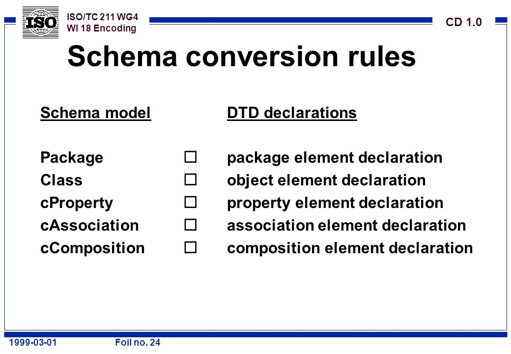 ISO/TC 211 WG4 WI 18 Encoding CD 1.0 1999-03-01Foil no. 24 Schema conversion rules Schema modelDTD declarations Package  package element declaration