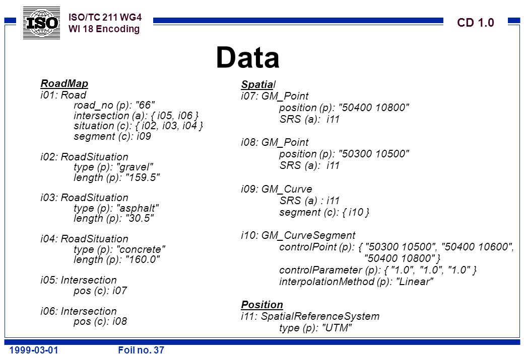 ISO/TC 211 WG4 WI 18 Encoding CD 1.0 1999-03-01Foil no. 37 Data RoadMap i01: Road road_no (p):
