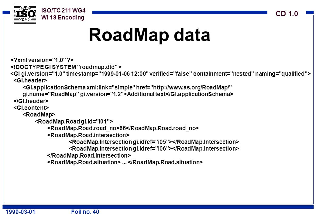 ISO/TC 211 WG4 WI 18 Encoding CD 1.0 1999-03-01Foil no. 40 RoadMap data <GI.applicationSchema xml:link=