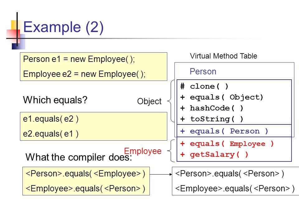 Example (2) Person e1 = new Employee( ); Employee e2 = new Employee( ); e1.equals( e2 ) e2.equals( e1 ) Which equals.