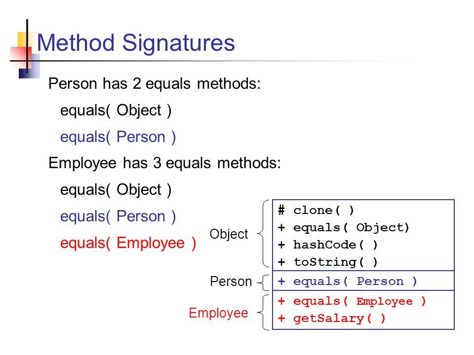 Method Signatures Person has 2 equals methods: equals( Object ) equals( Person ) Employee has 3 equals methods: equals( Object ) equals( Person ) equals( Employee ) # clone( ) + equals( Object) + hashCode( ) + toString( ) + equals( Person ) + equals( Employee ) + getSalary( ) Object Employee Person