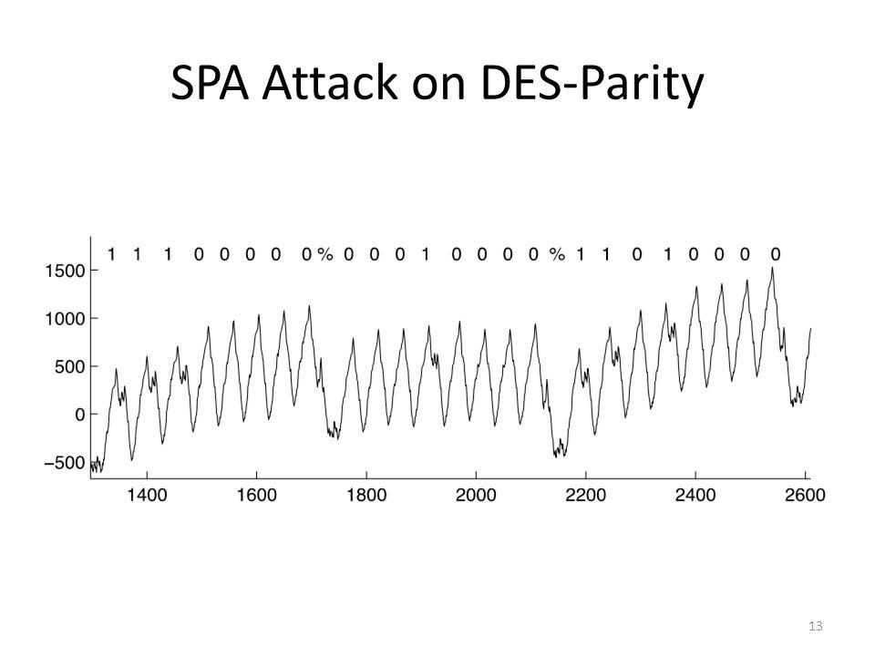 SPA Attack on DES-Parity 13